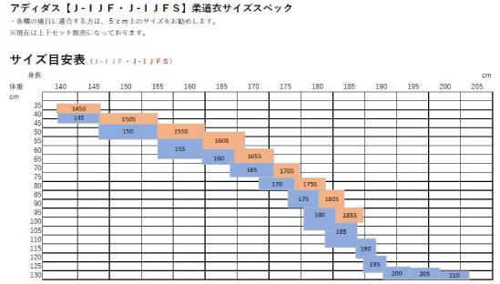 j-ijf j-ijfsサイズスペック